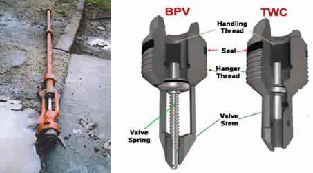 Servicio de corrida de BPV y VR Plug con lubricador